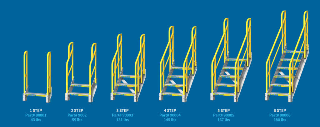 Prefabricated Metal Stairs options include 1 step - 6 steps