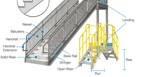 Stair Terminology And Types U2013 Industrial Stairs Glossary By Erectastep